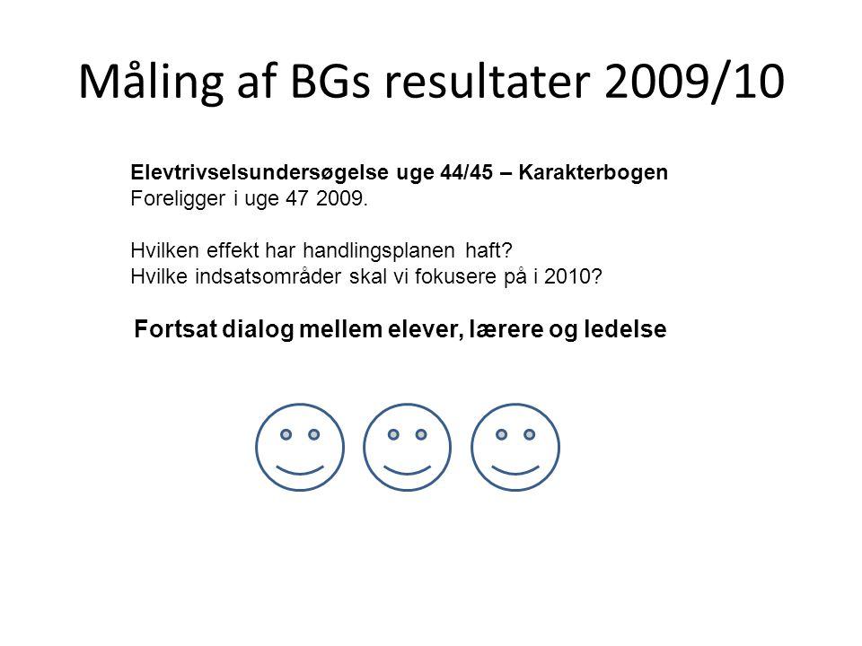 Måling af BGs resultater 2009/10
