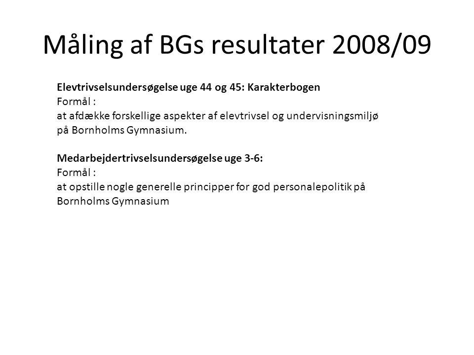 Måling af BGs resultater 2008/09