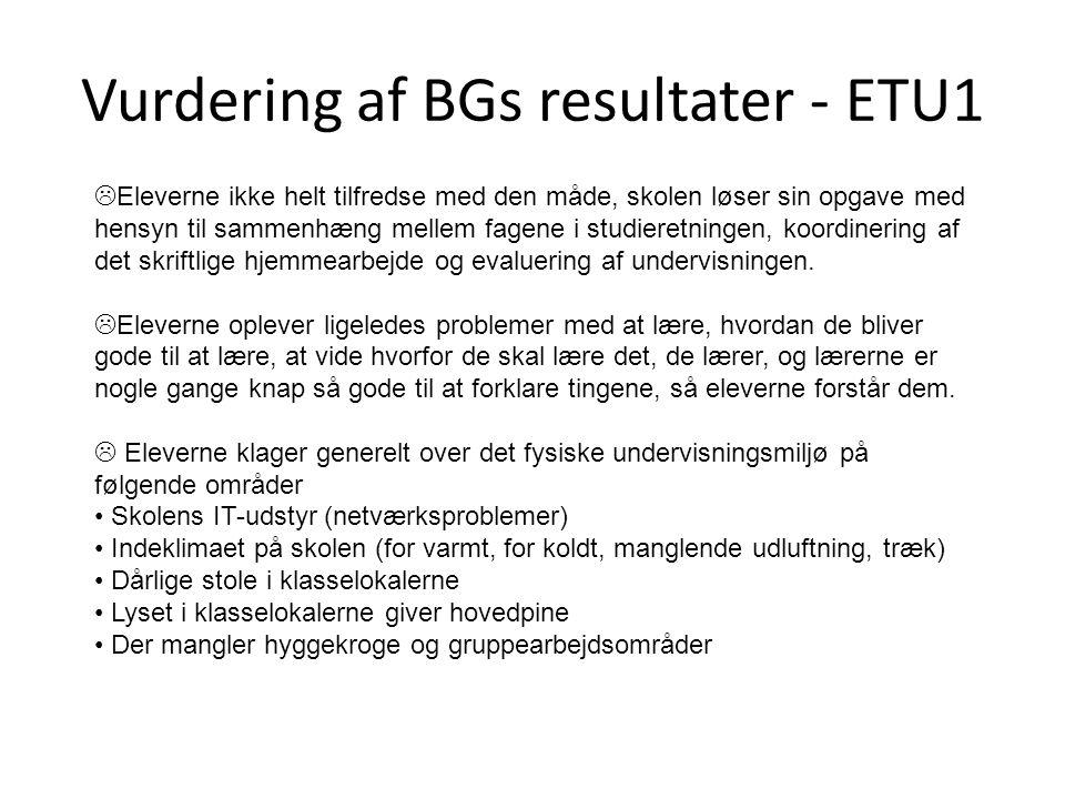 Vurdering af BGs resultater - ETU1