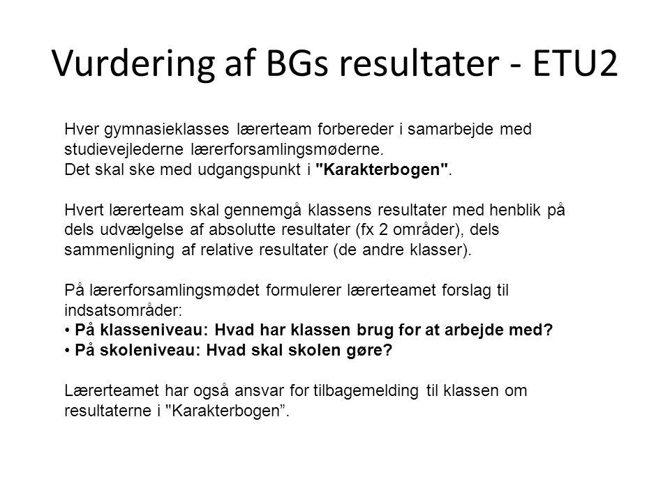 Vurdering af BGs resultater - ETU2