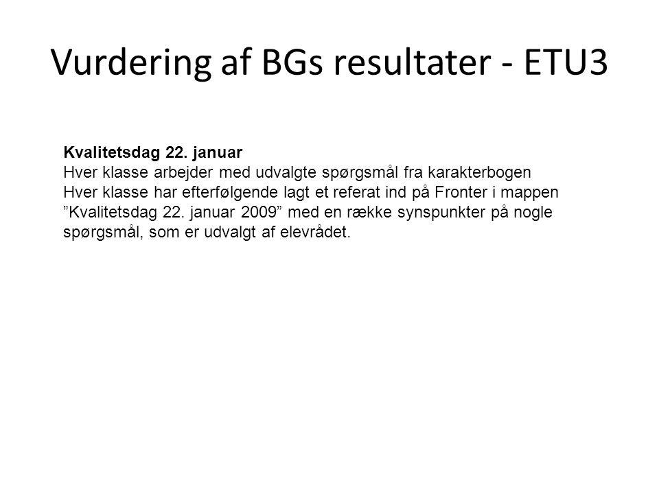 Vurdering af BGs resultater - ETU3