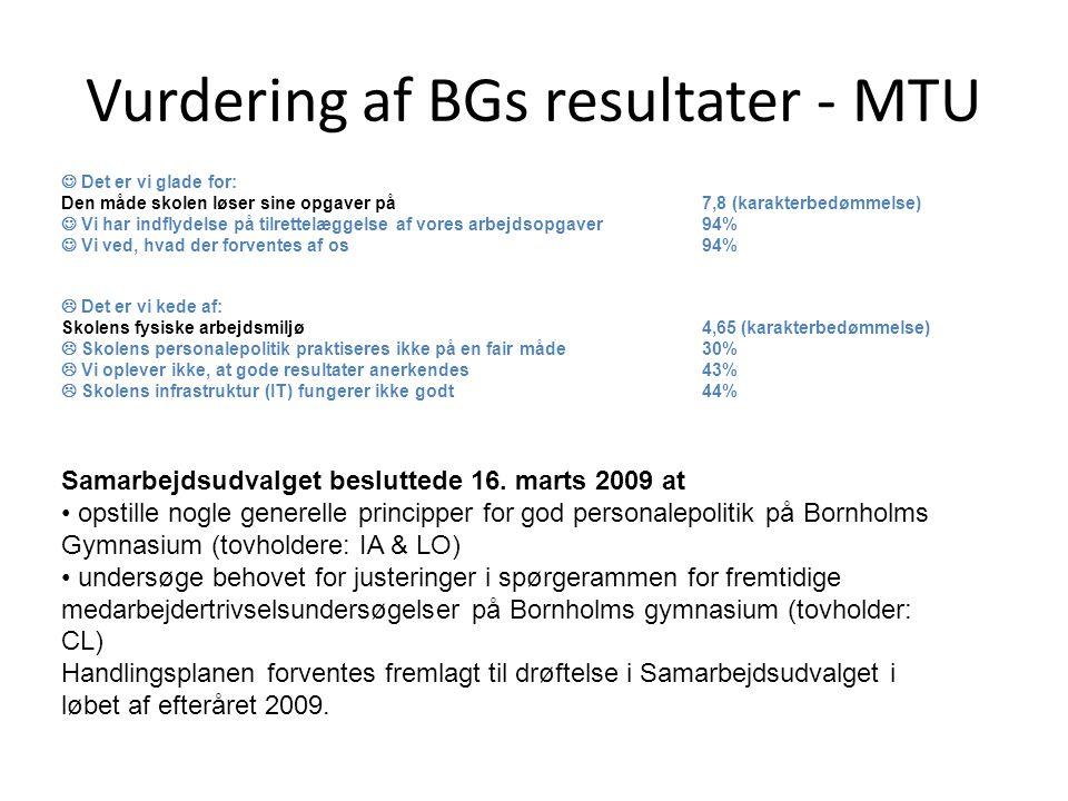 Vurdering af BGs resultater - MTU