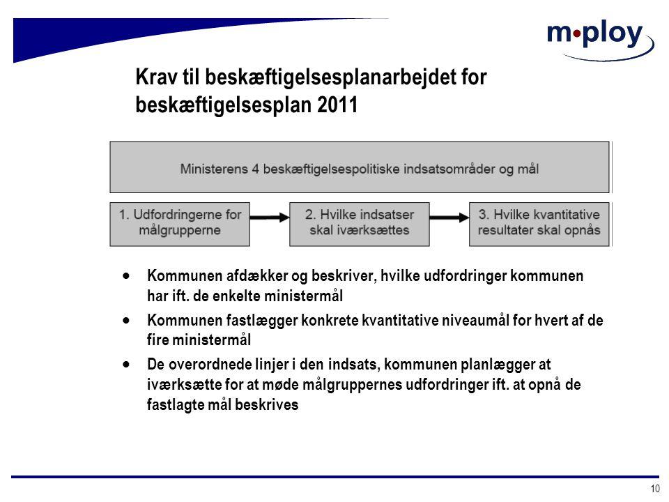 Krav til beskæftigelsesplanarbejdet for beskæftigelsesplan 2011