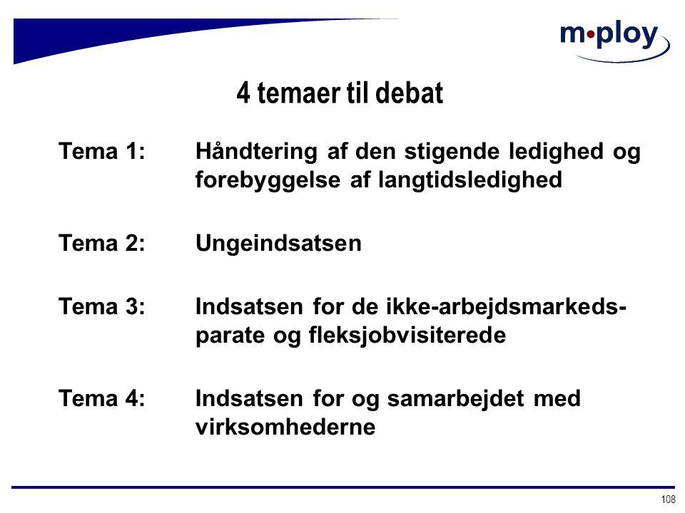 4 temaer til debat Tema 1: Håndtering af den stigende ledighed og forebyggelse af langtidsledighed.
