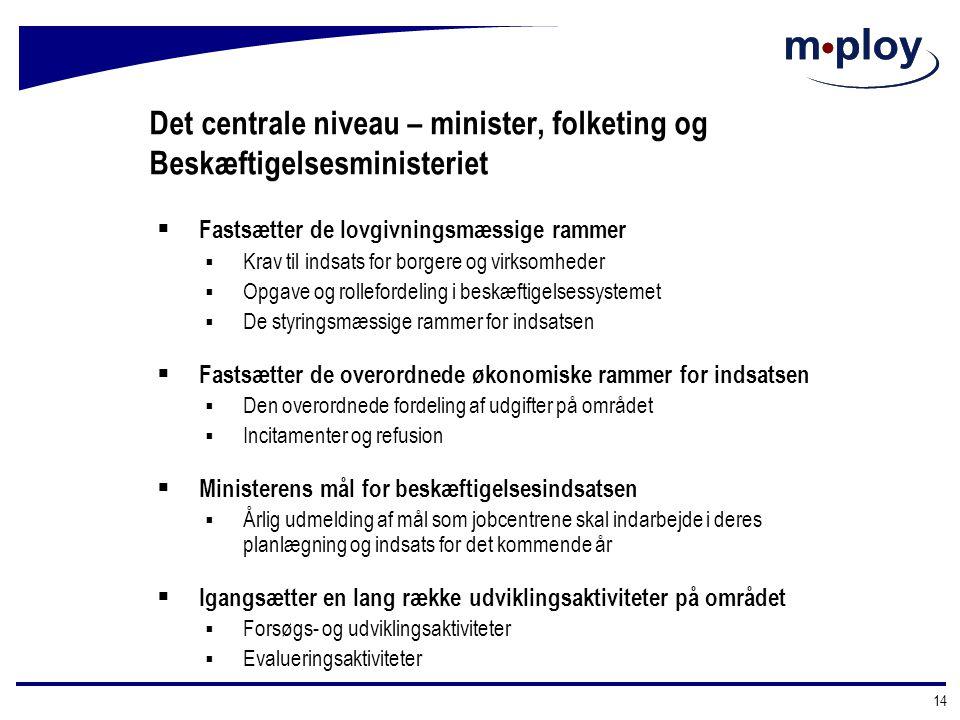 Det centrale niveau – minister, folketing og Beskæftigelsesministeriet