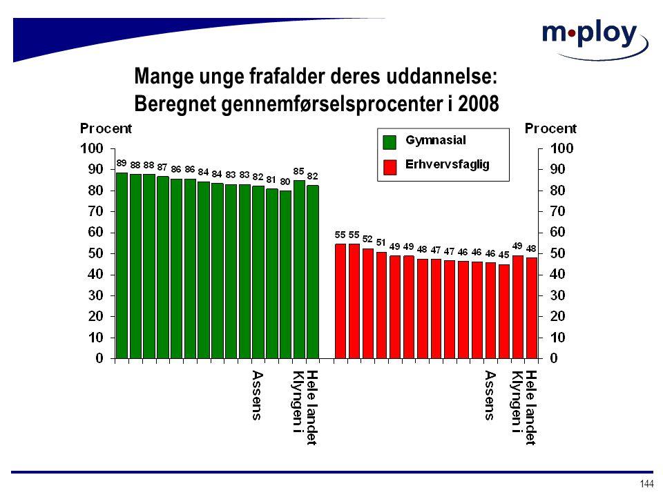 Mange unge frafalder deres uddannelse: Beregnet gennemførselsprocenter i 2008