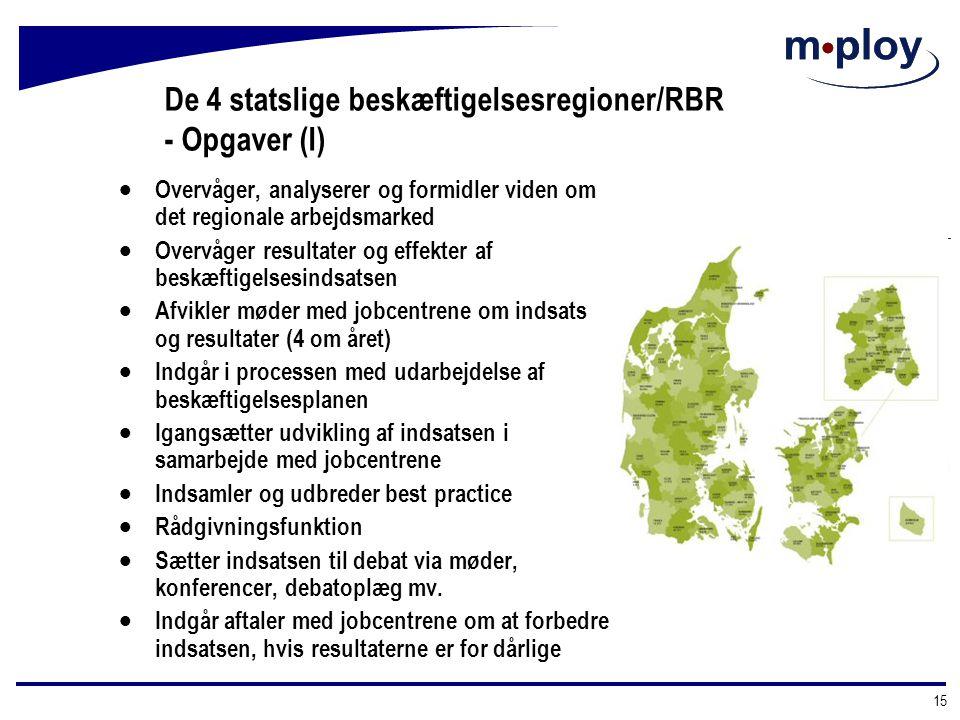 De 4 statslige beskæftigelsesregioner/RBR - Opgaver (I)