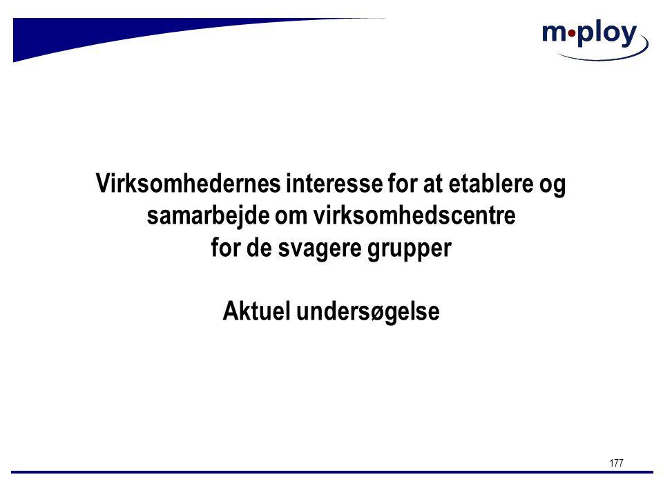 Virksomhedernes interesse for at etablere og samarbejde om virksomhedscentre for de svagere grupper Aktuel undersøgelse