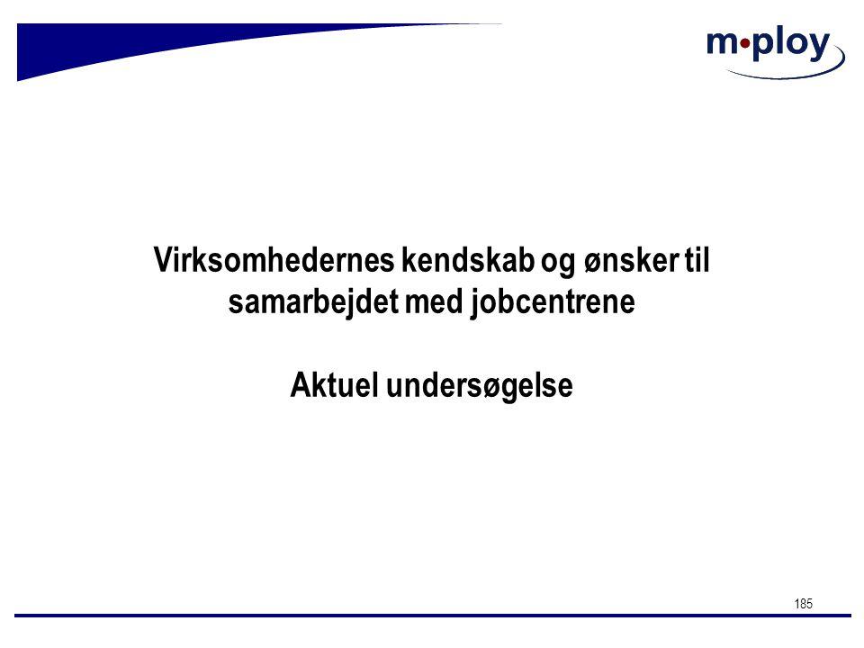 Virksomhedernes kendskab og ønsker til samarbejdet med jobcentrene Aktuel undersøgelse