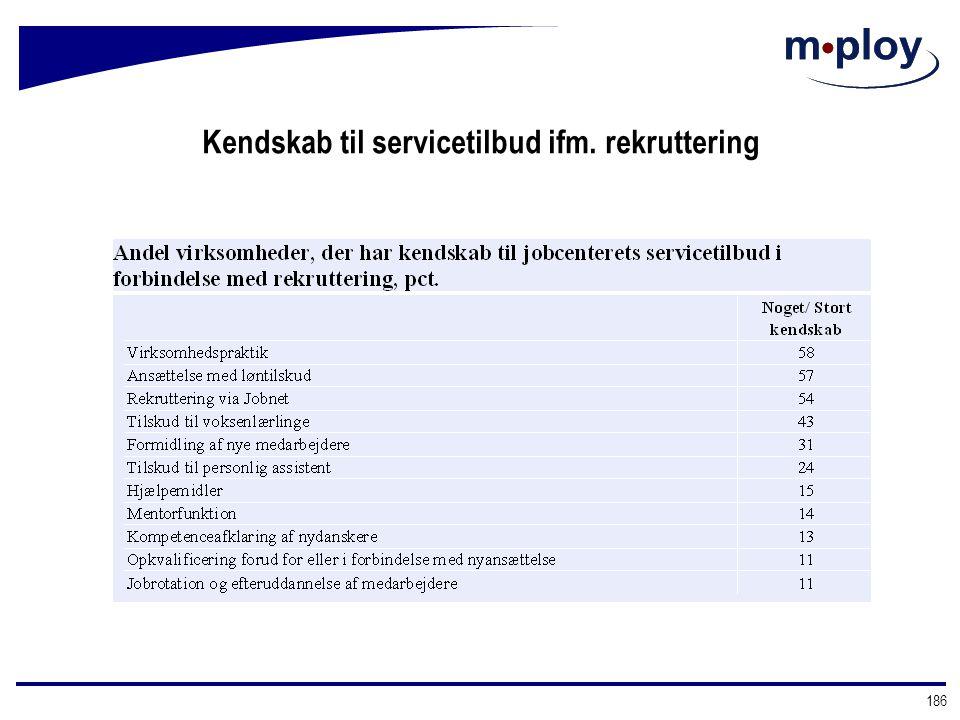 Kendskab til servicetilbud ifm. rekruttering