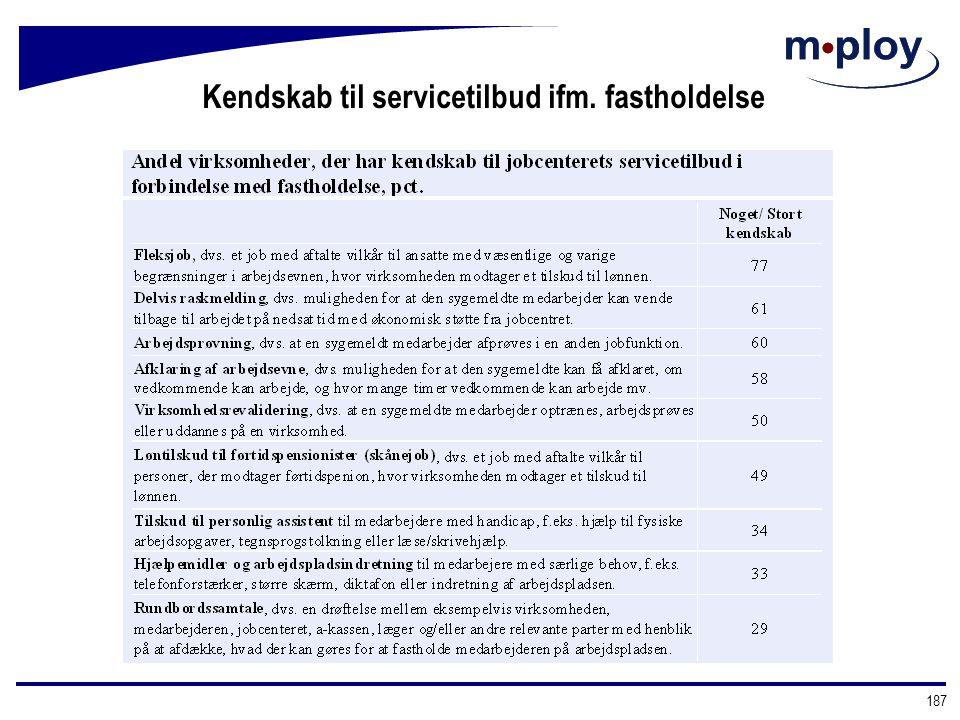 Kendskab til servicetilbud ifm. fastholdelse