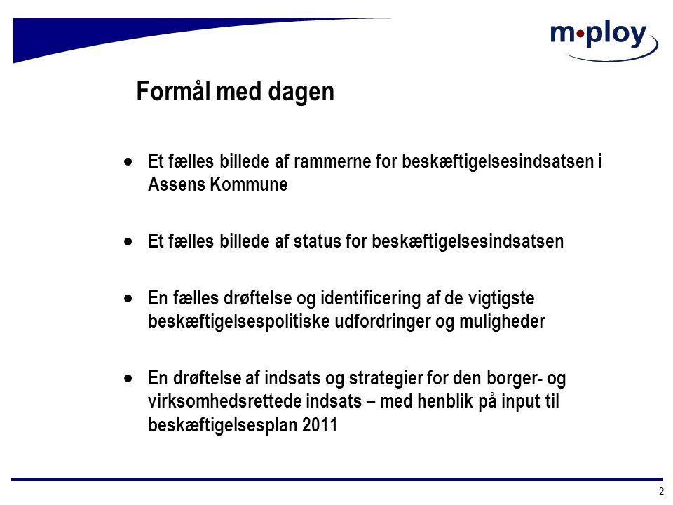 Formål med dagen Et fælles billede af rammerne for beskæftigelsesindsatsen i Assens Kommune. Et fælles billede af status for beskæftigelsesindsatsen.