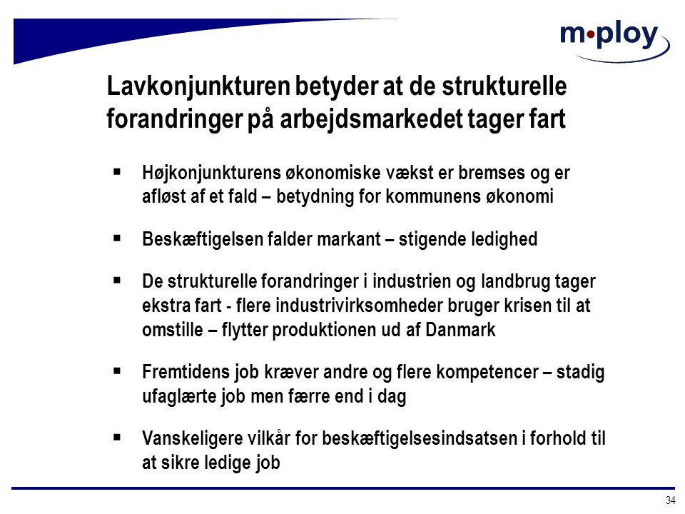 Lavkonjunkturen betyder at de strukturelle forandringer på arbejdsmarkedet tager fart