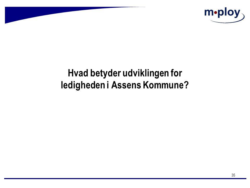 Hvad betyder udviklingen for ledigheden i Assens Kommune