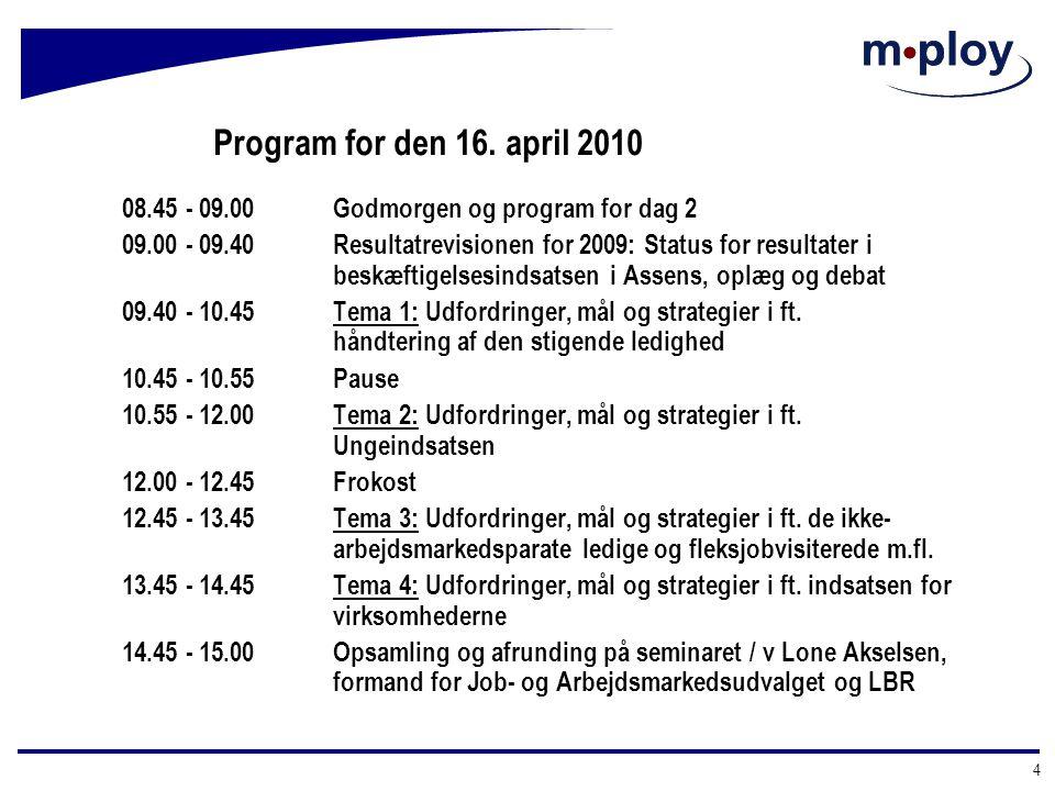 Program for den 16. april 2010 08.45 - 09.00 Godmorgen og program for dag 2.