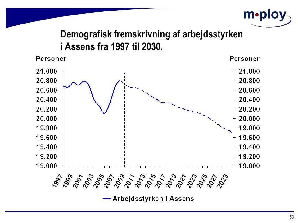 Demografisk fremskrivning af arbejdsstyrken i Assens fra 1997 til 2030.