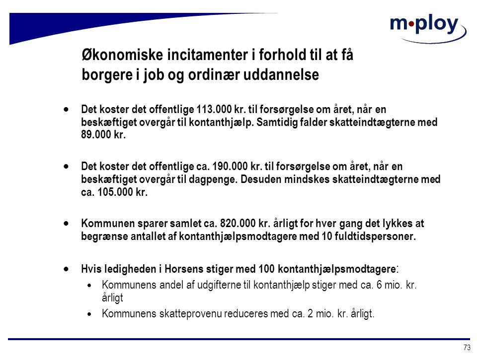 Økonomiske incitamenter i forhold til at få borgere i job og ordinær uddannelse