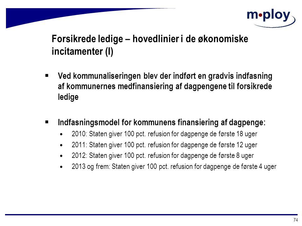Forsikrede ledige – hovedlinier i de økonomiske incitamenter (I)