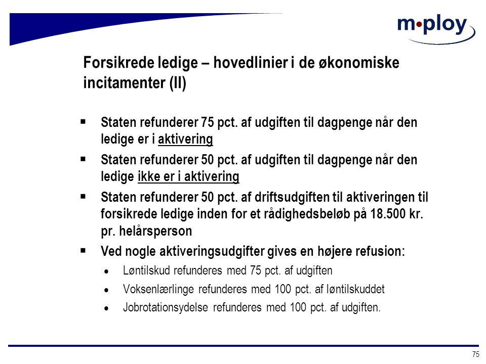 Forsikrede ledige – hovedlinier i de økonomiske incitamenter (II)