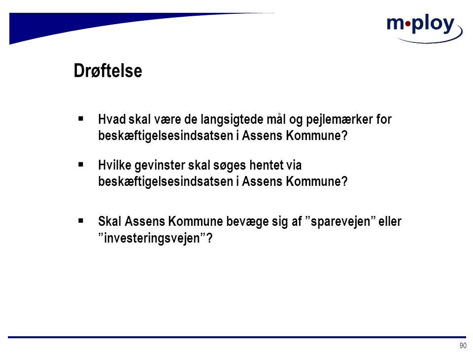 Drøftelse Hvad skal være de langsigtede mål og pejlemærker for beskæftigelsesindsatsen i Assens Kommune