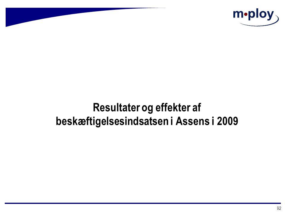 Resultater og effekter af beskæftigelsesindsatsen i Assens i 2009