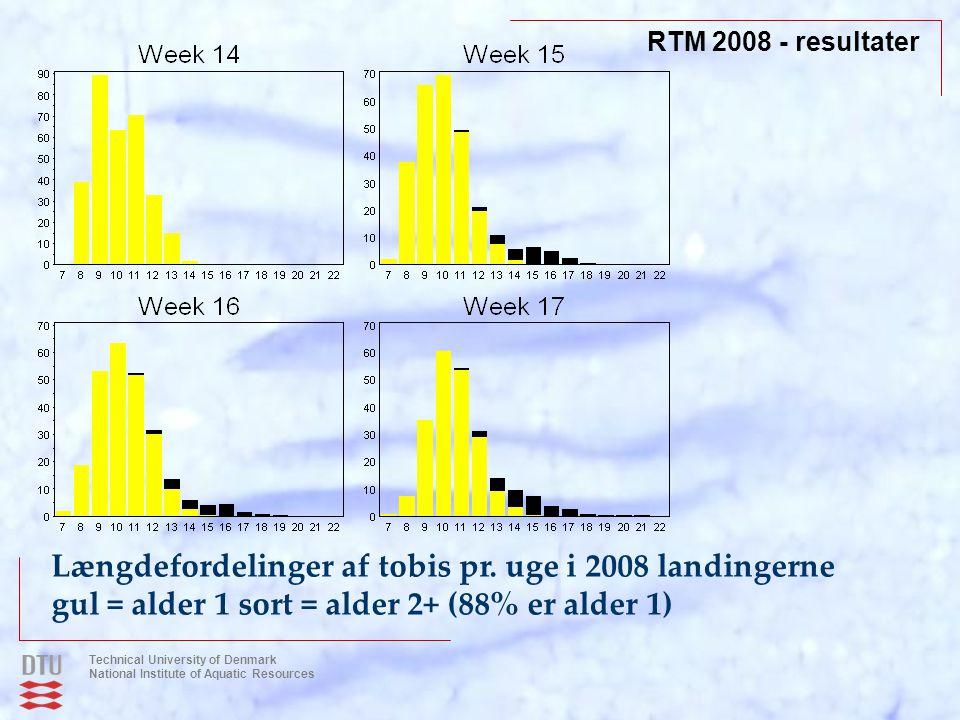 Længdefordelinger af tobis pr. uge i 2008 landingerne