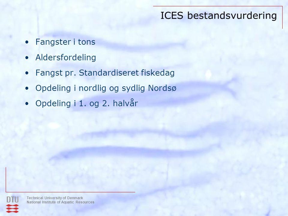 ICES bestandsvurdering