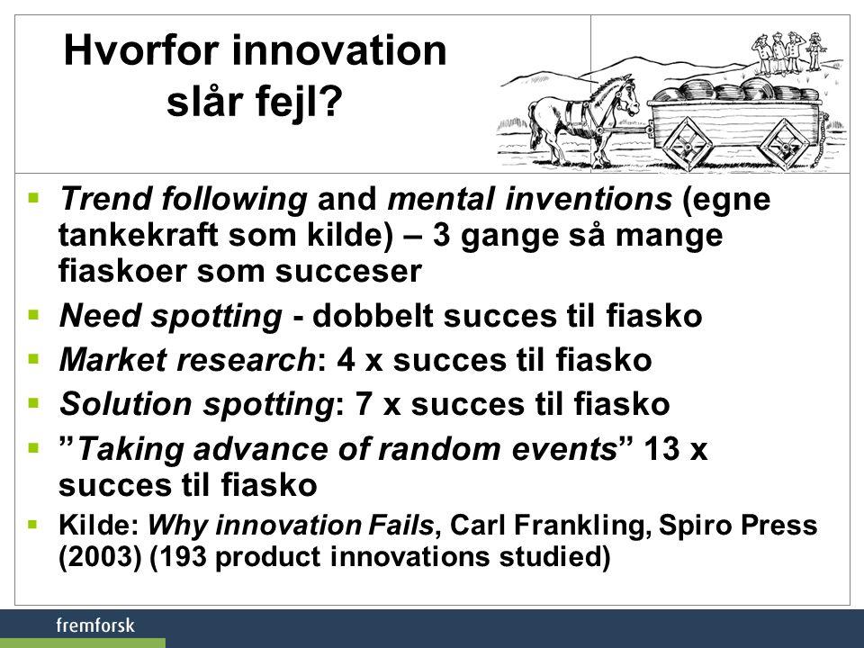 Hvorfor innovation slår fejl