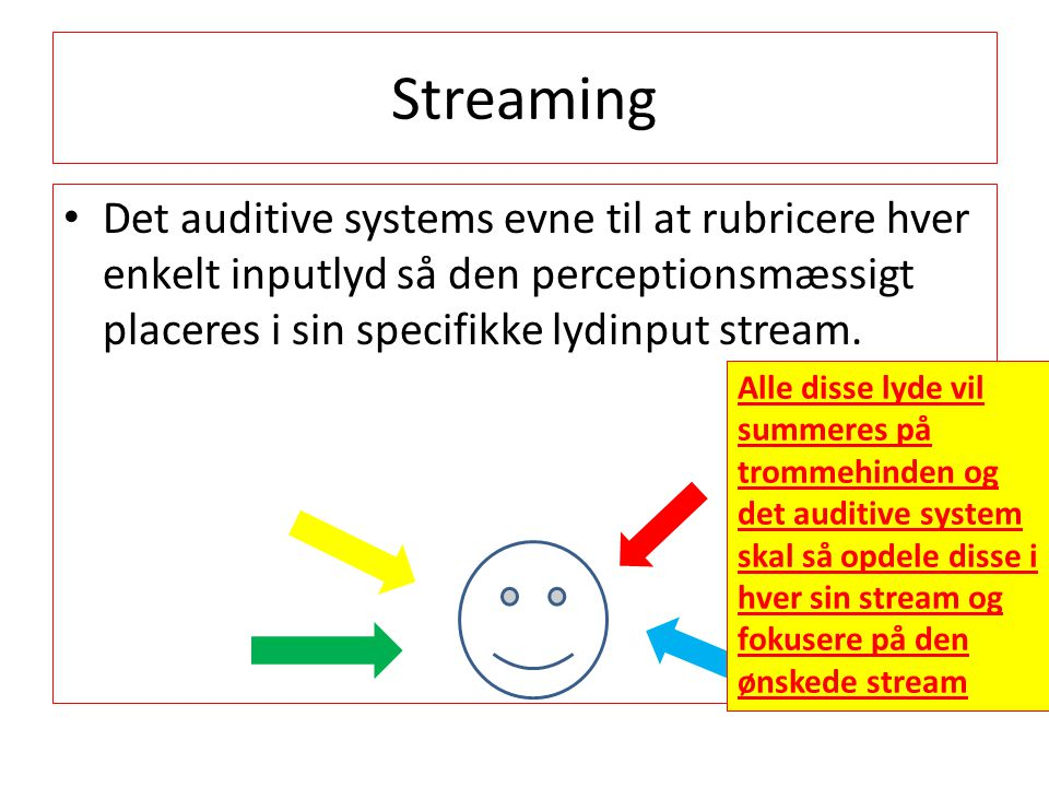 Streaming Det auditive systems evne til at rubricere hver enkelt inputlyd så den perceptionsmæssigt placeres i sin specifikke lydinput stream.