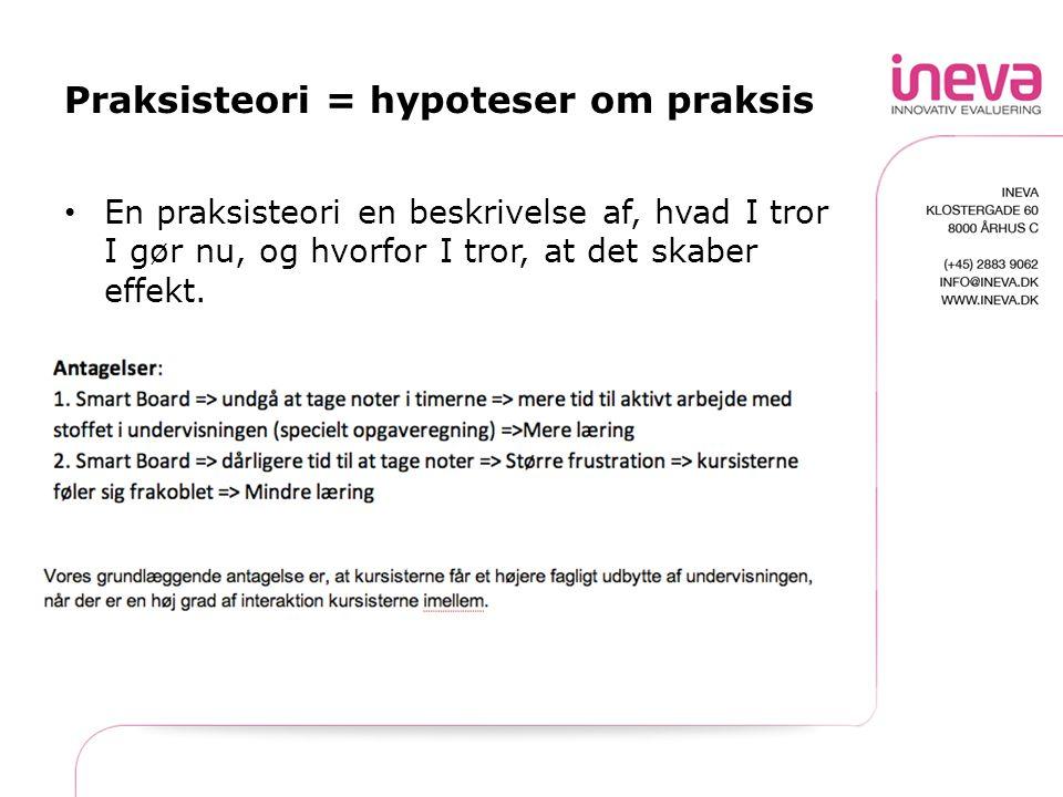 Praksisteori = hypoteser om praksis