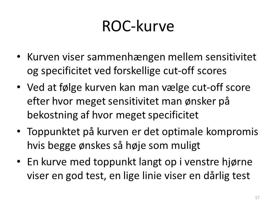 ROC-kurve Kurven viser sammenhængen mellem sensitivitet og specificitet ved forskellige cut-off scores.