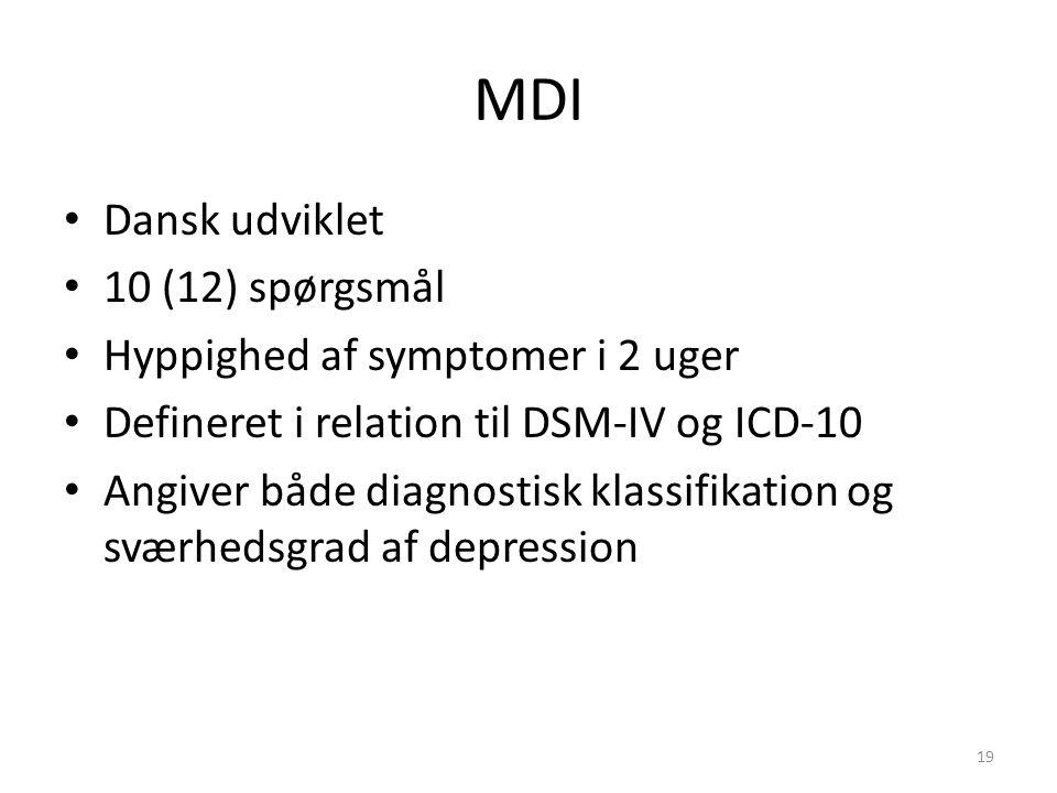 MDI Dansk udviklet 10 (12) spørgsmål Hyppighed af symptomer i 2 uger