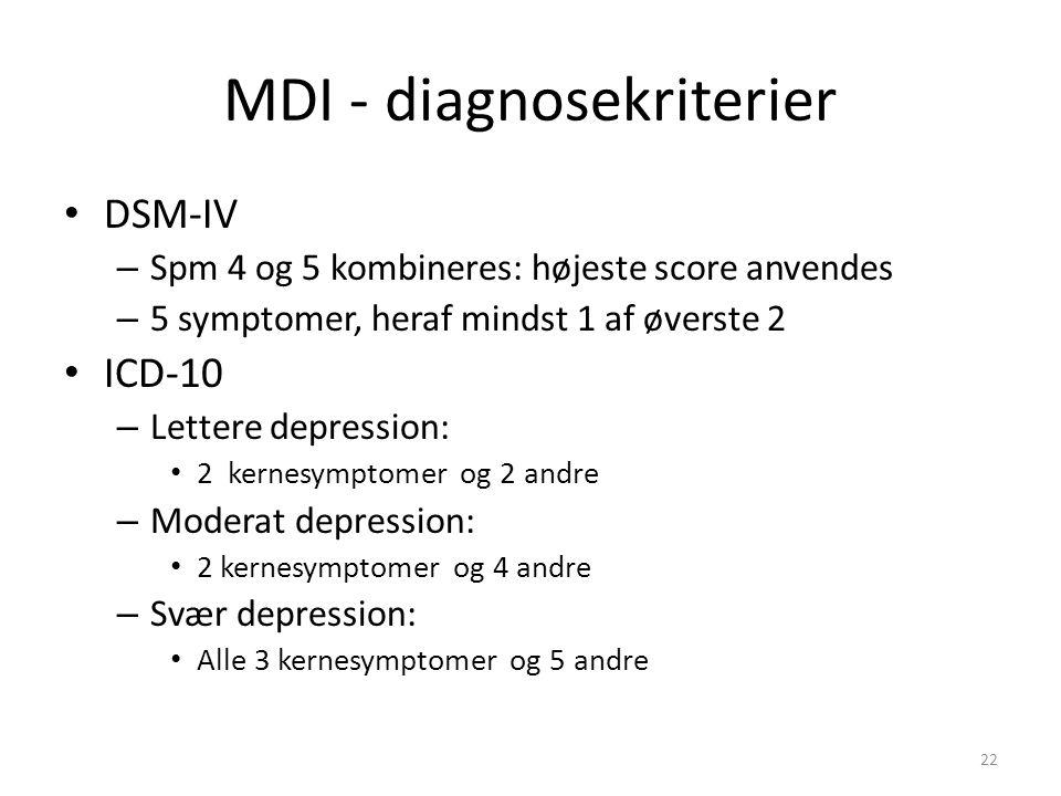 MDI - diagnosekriterier