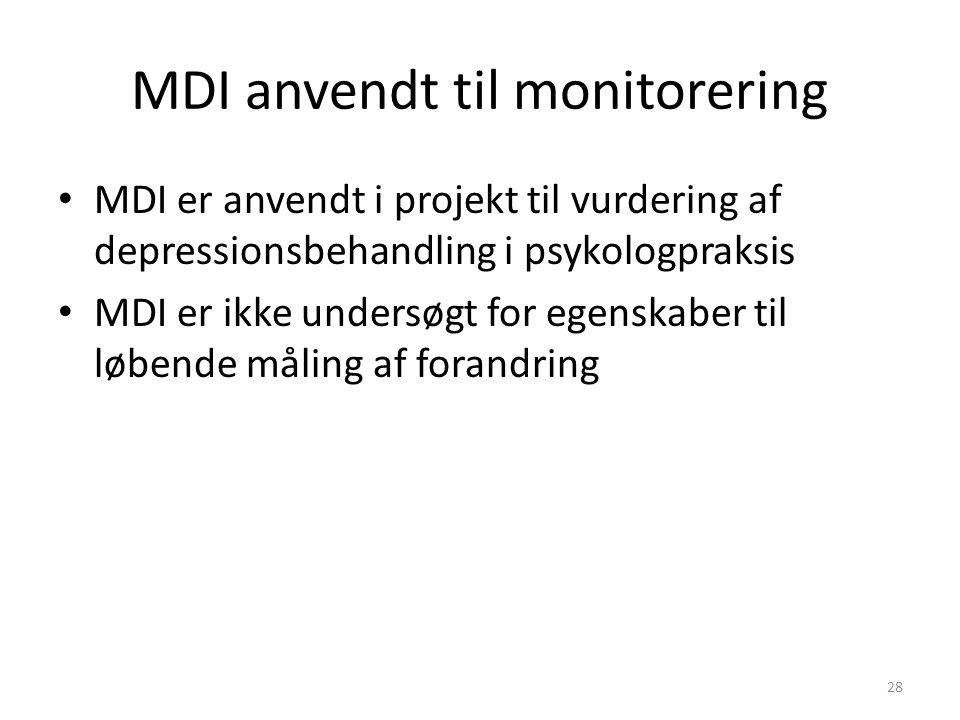 MDI anvendt til monitorering