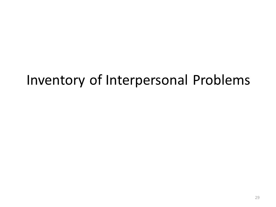 Inventory of Interpersonal Problems