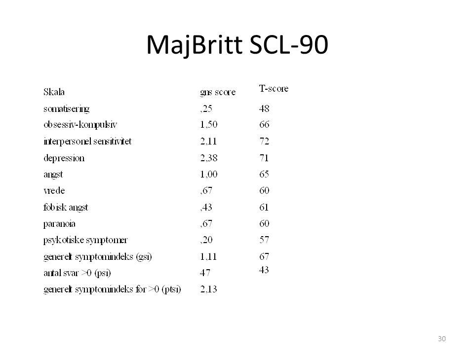 MajBritt SCL-90