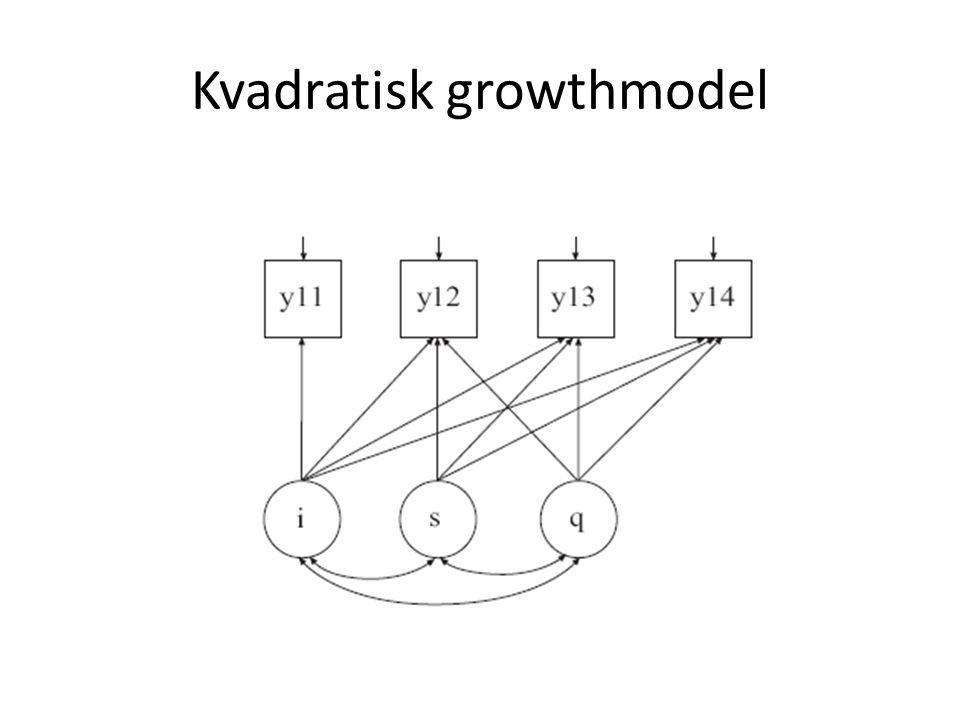Kvadratisk growthmodel