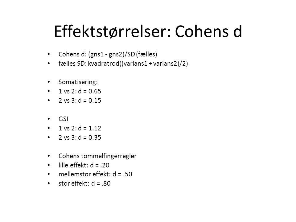 Effektstørrelser: Cohens d