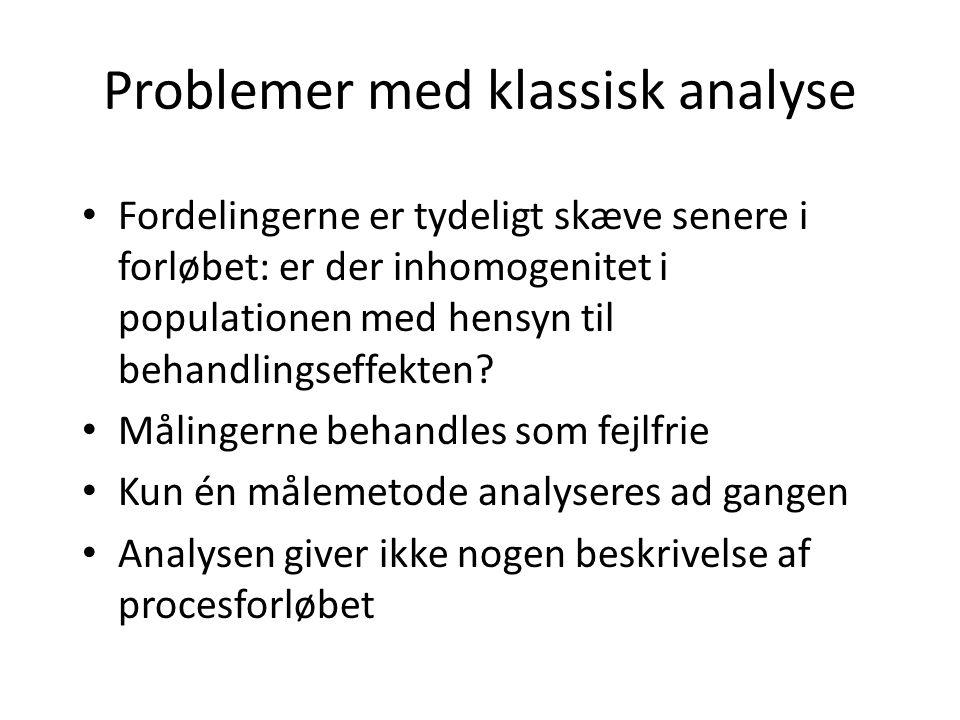 Problemer med klassisk analyse