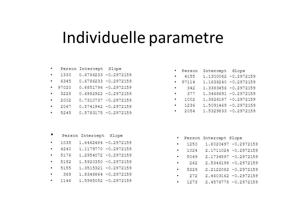 Individuelle parametre
