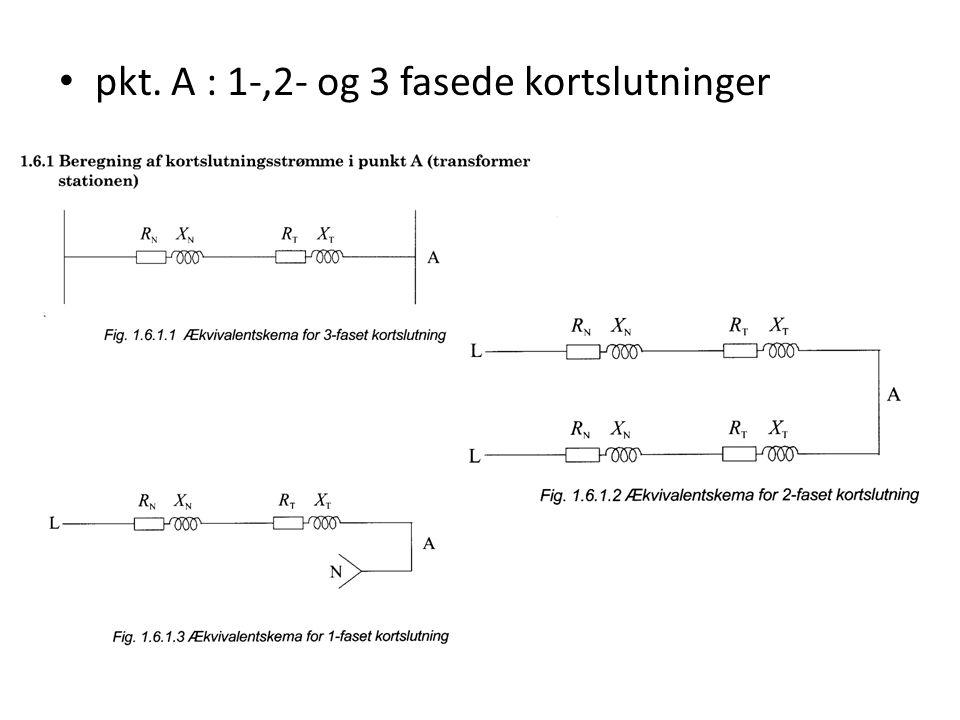pkt. A : 1-,2- og 3 fasede kortslutninger