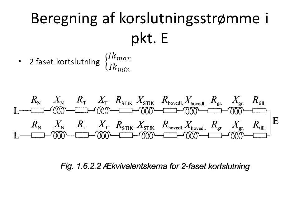 Beregning af korslutningsstrømme i pkt. E