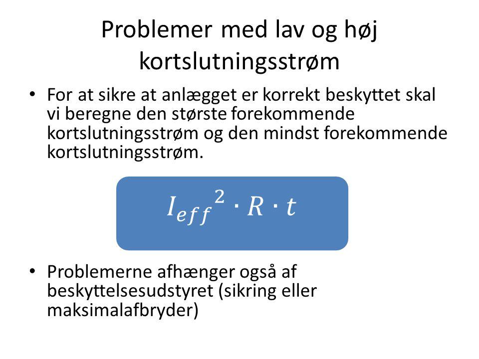 Problemer med lav og høj kortslutningsstrøm