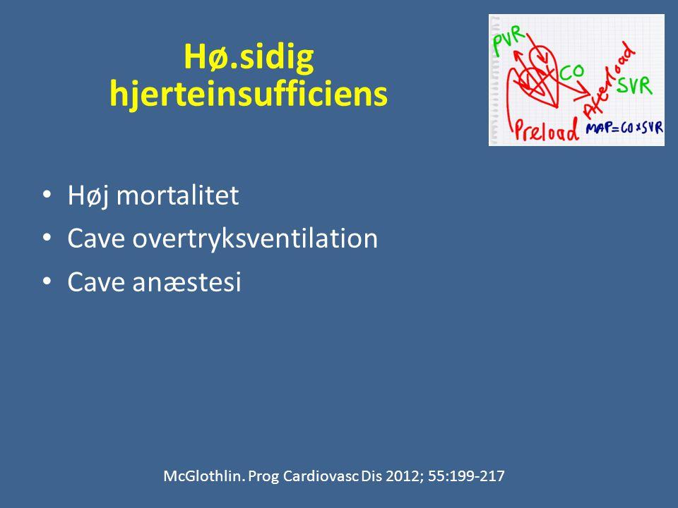 Hø.sidig hjerteinsufficiens