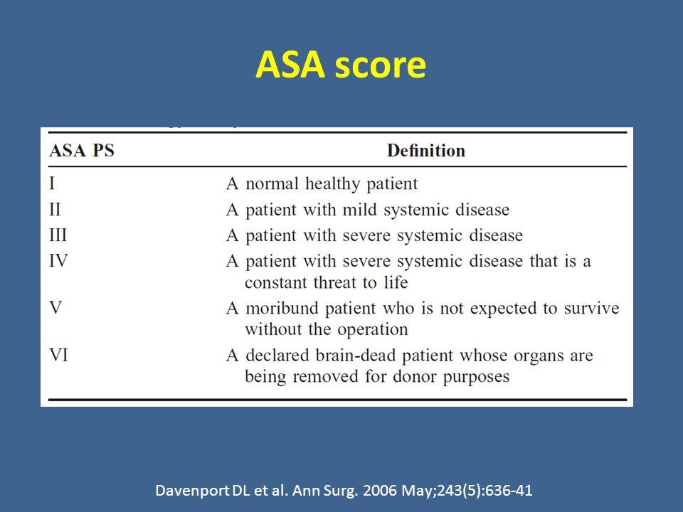 Davenport DL et al. Ann Surg. 2006 May;243(5):636-41