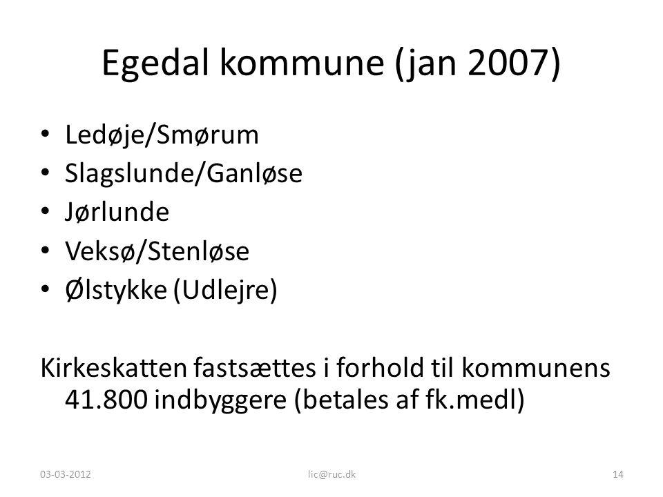 Egedal kommune (jan 2007) Ledøje/Smørum Slagslunde/Ganløse Jørlunde