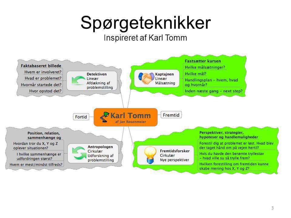 Spørgeteknikker Inspireret af Karl Tomm