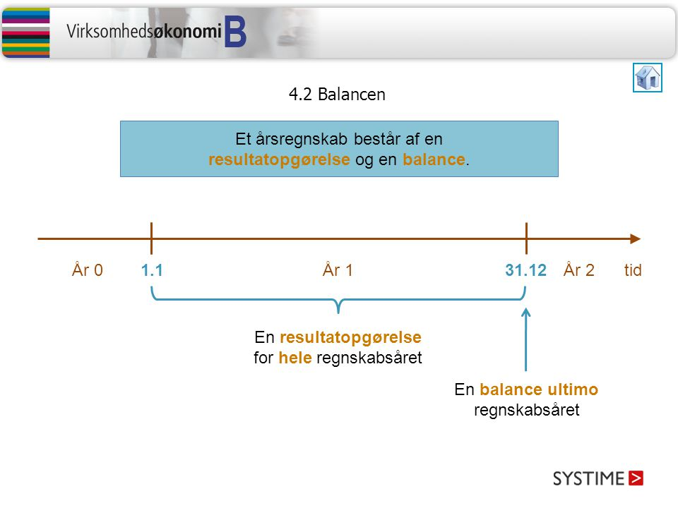 Et årsregnskab består af en resultatopgørelse og en balance.