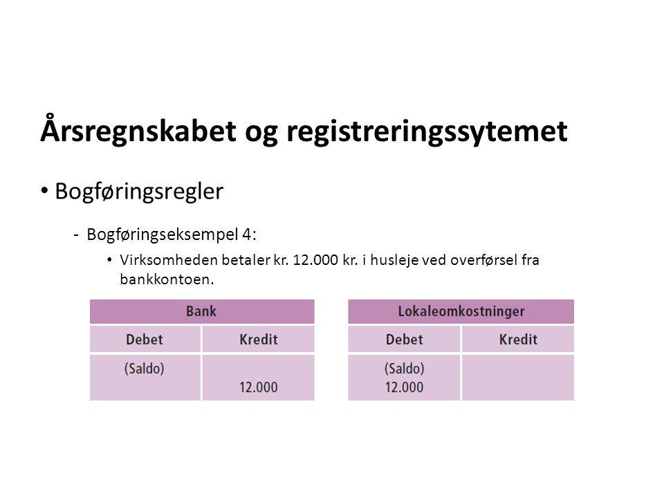 Årsregnskabet og registreringssytemet