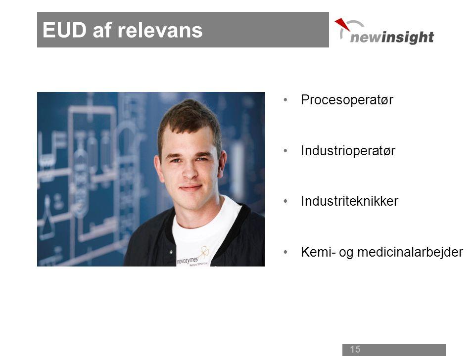 EUD af relevans Procesoperatør Industrioperatør Industriteknikker